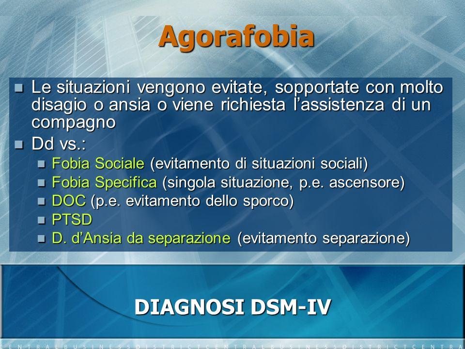 Agorafobia DIAGNOSI DSM-IV