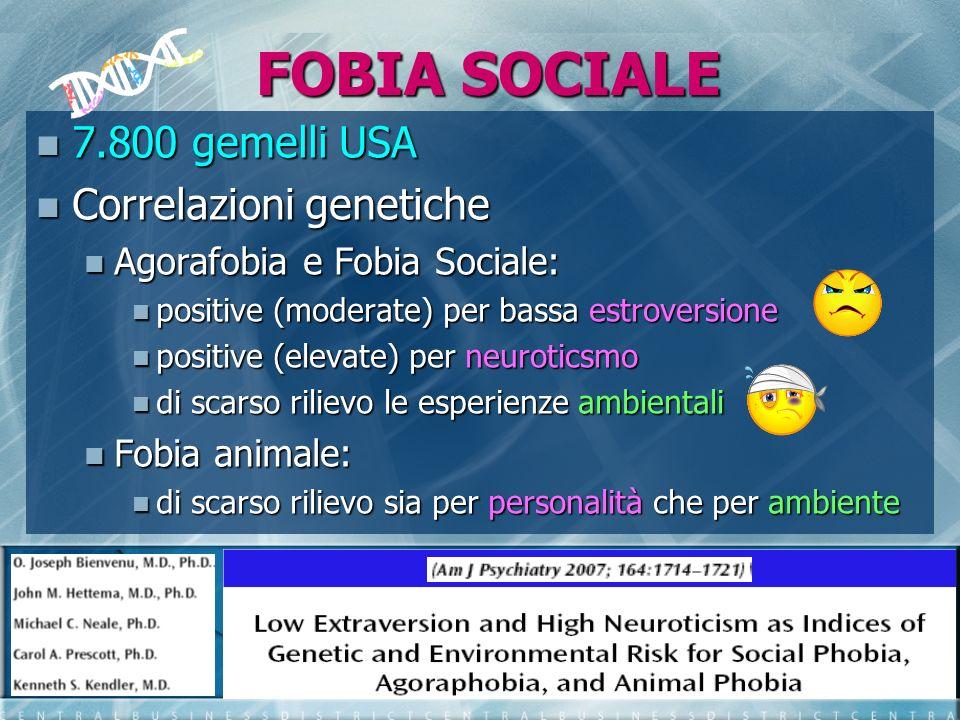 FOBIA SOCIALE 7.800 gemelli USA Correlazioni genetiche
