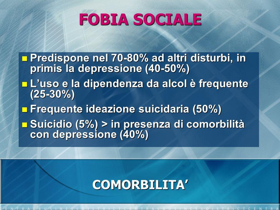 FOBIA SOCIALE COMORBILITA'