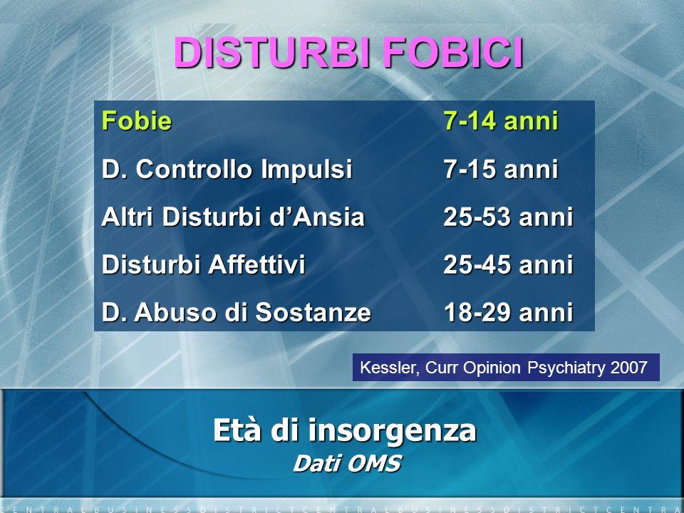 DISTURBI FOBICI Età di insorgenza Fobie 7-14 anni
