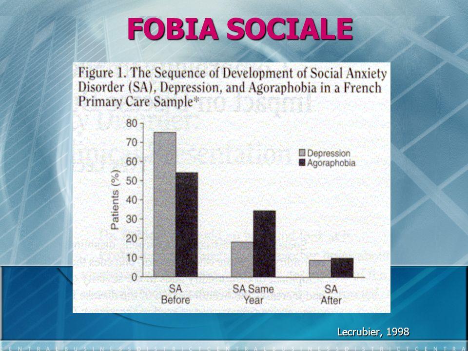 FOBIA SOCIALE Lecrubier, 1998
