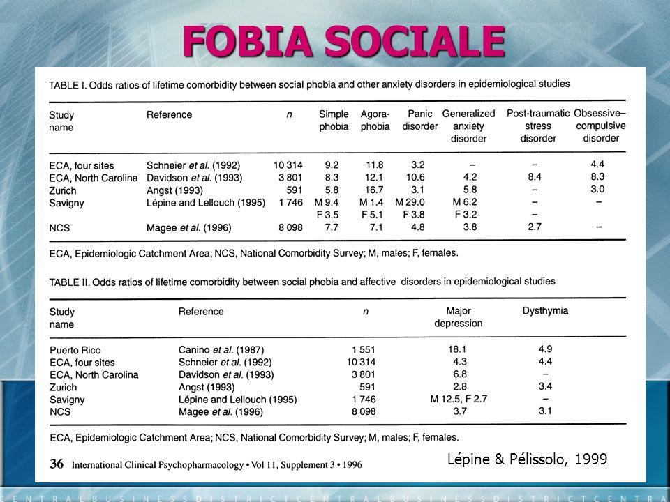 FOBIA SOCIALE Lépine & Pélissolo, 1999
