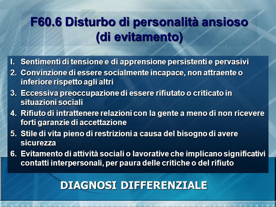 F60.6 Disturbo di personalità ansioso (di evitamento)