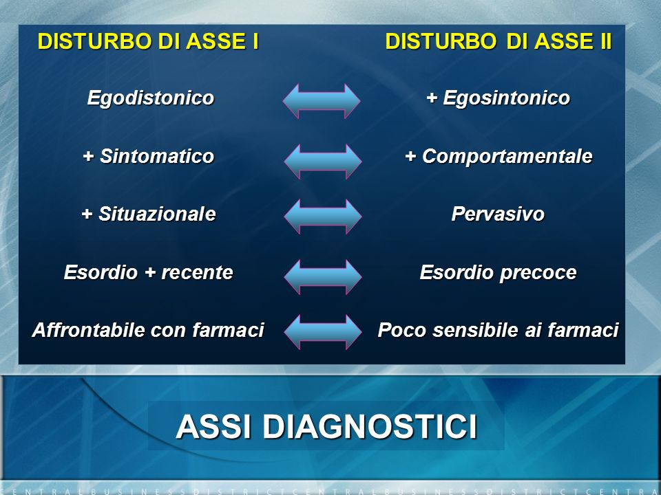 ASSI DIAGNOSTICI + Sintomatico + Comportamentale