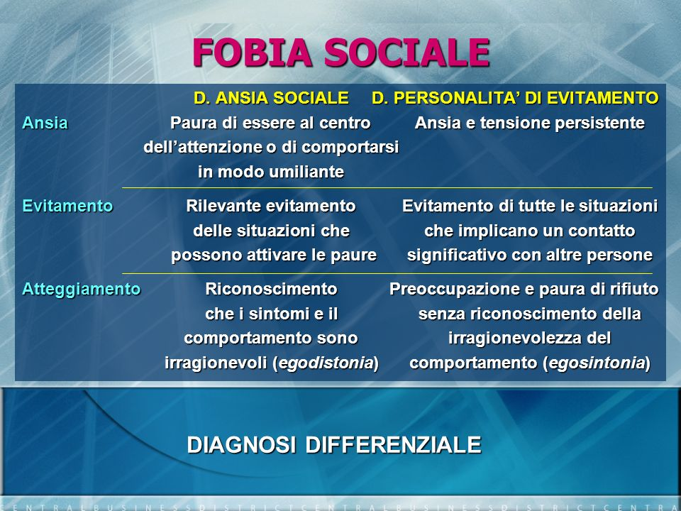 FOBIA SOCIALE DIAGNOSI DIFFERENZIALE