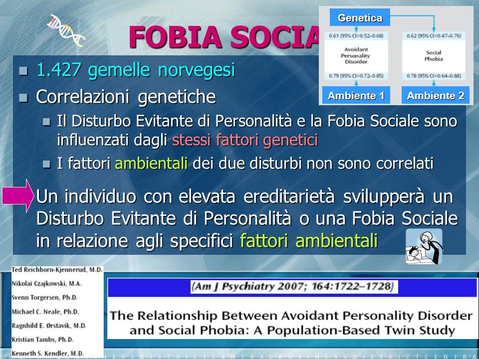 FOBIA SOCIALE 1.427 gemelle norvegesi Correlazioni genetiche