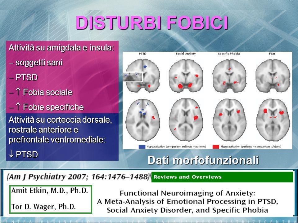 DISTURBI FOBICI Dati morfofunzionali Attività su amigdala e insula:
