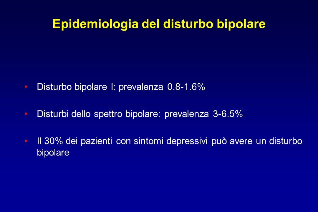 Epidemiologia del disturbo bipolare