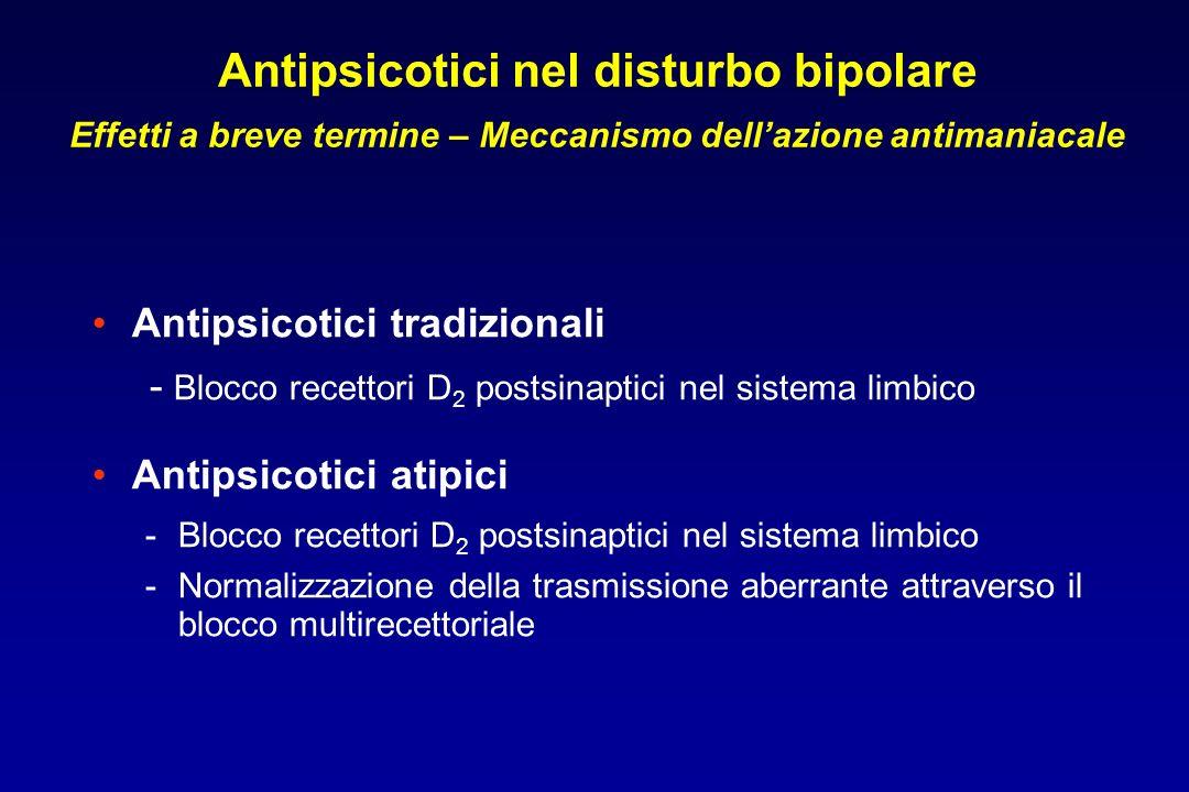 Antipsicotici nel disturbo bipolare Effetti a breve termine – Meccanismo dell'azione antimaniacale