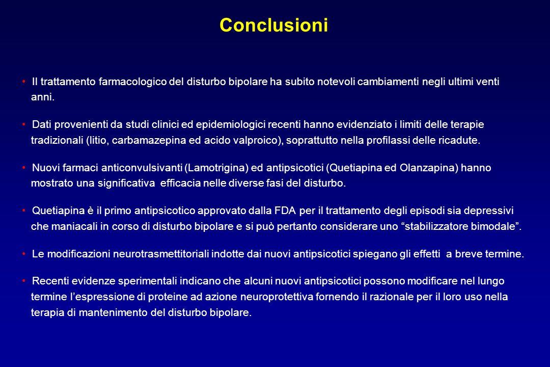 Conclusioni Il trattamento farmacologico del disturbo bipolare ha subito notevoli cambiamenti negli ultimi venti.