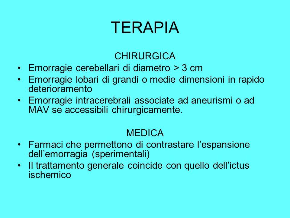 TERAPIA CHIRURGICA Emorragie cerebellari di diametro > 3 cm