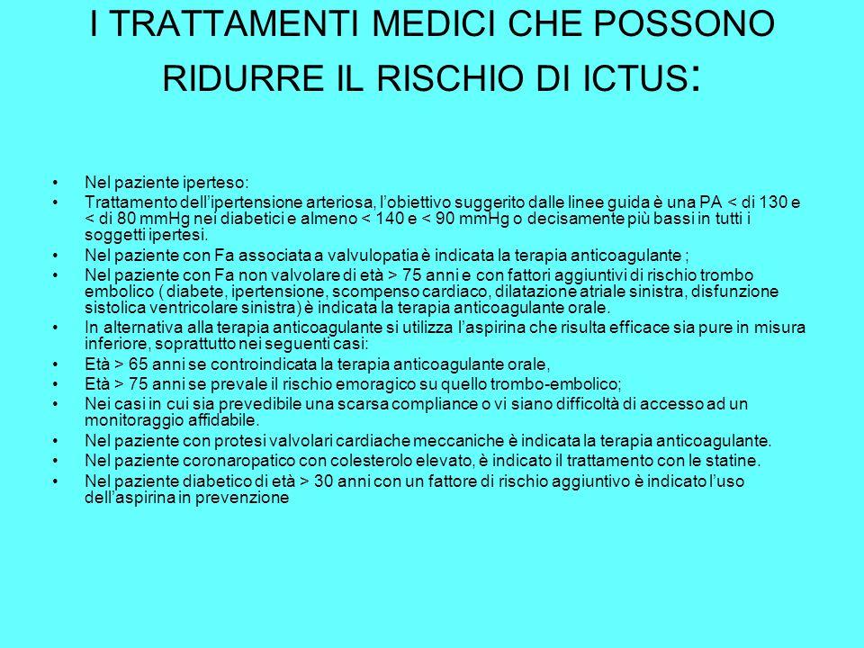 I TRATTAMENTI MEDICI CHE POSSONO RIDURRE IL RISCHIO DI ICTUS: