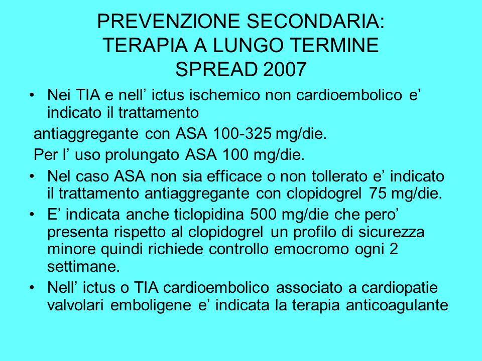 PREVENZIONE SECONDARIA: TERAPIA A LUNGO TERMINE SPREAD 2007
