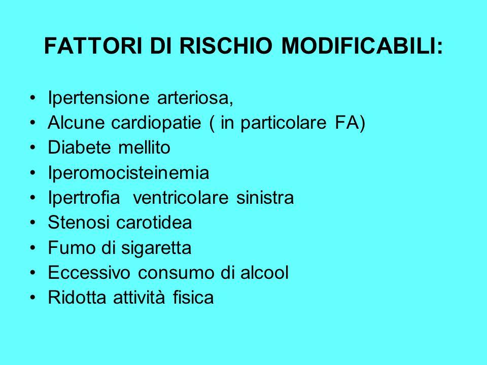 FATTORI DI RISCHIO MODIFICABILI: