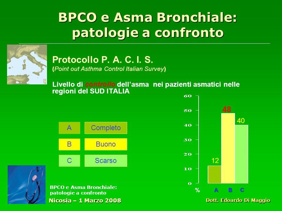 BPCO e Asma Bronchiale: patologie a confronto
