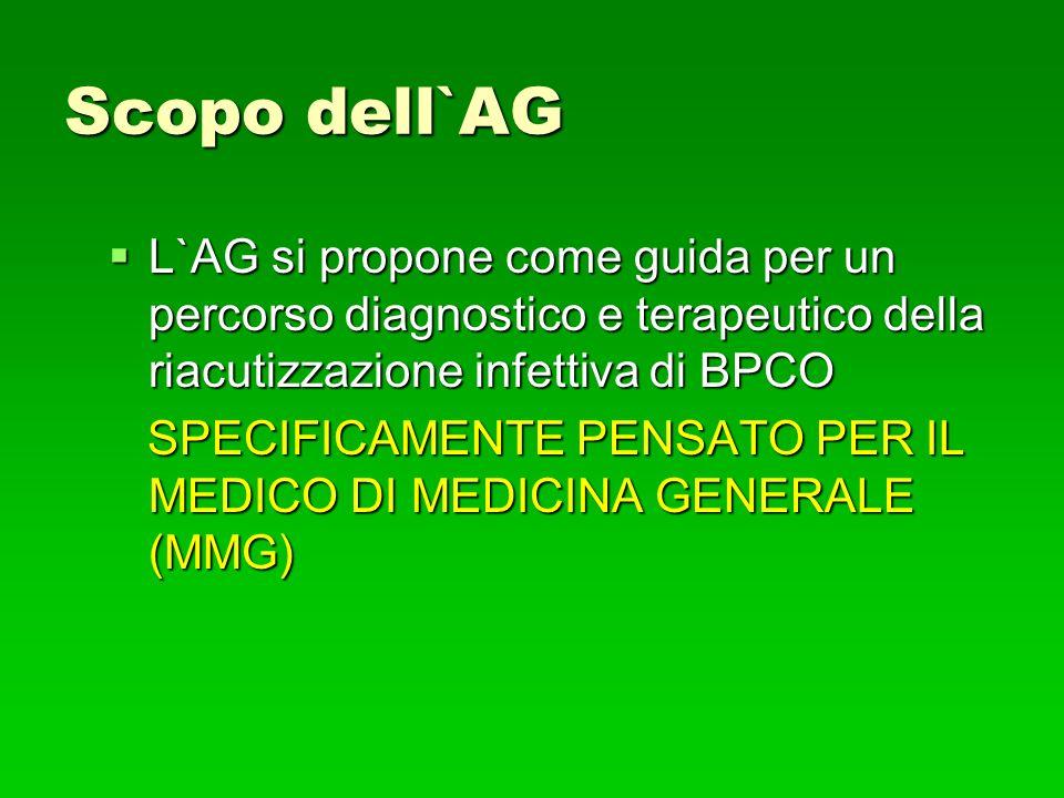 Scopo dell`AG L`AG si propone come guida per un percorso diagnostico e terapeutico della riacutizzazione infettiva di BPCO.