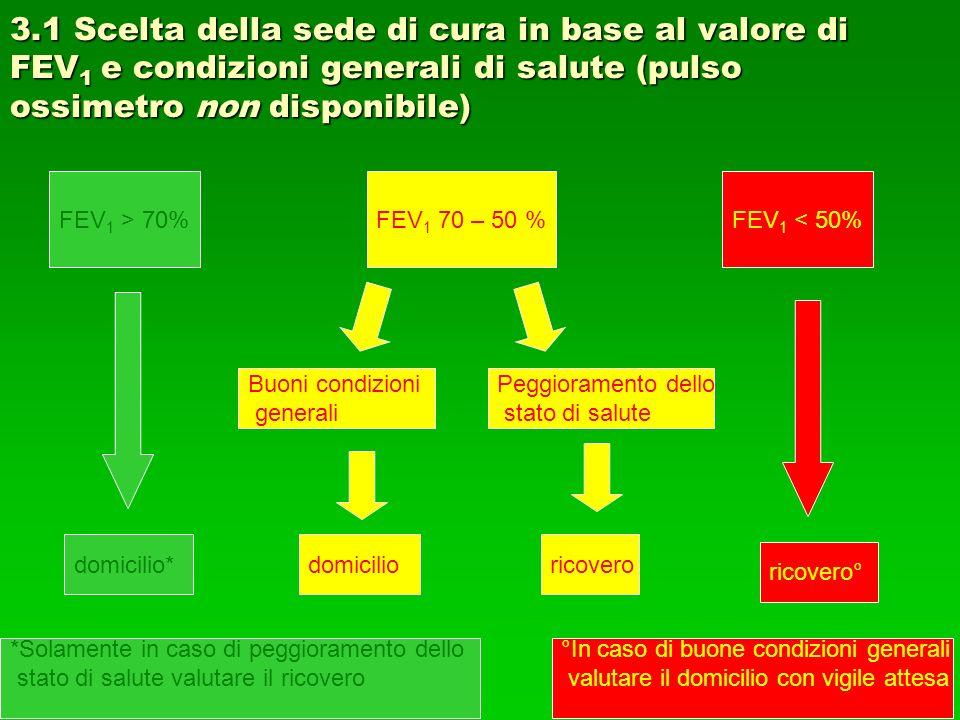3.1 Scelta della sede di cura in base al valore di FEV1 e condizioni generali di salute (pulso ossimetro non disponibile)