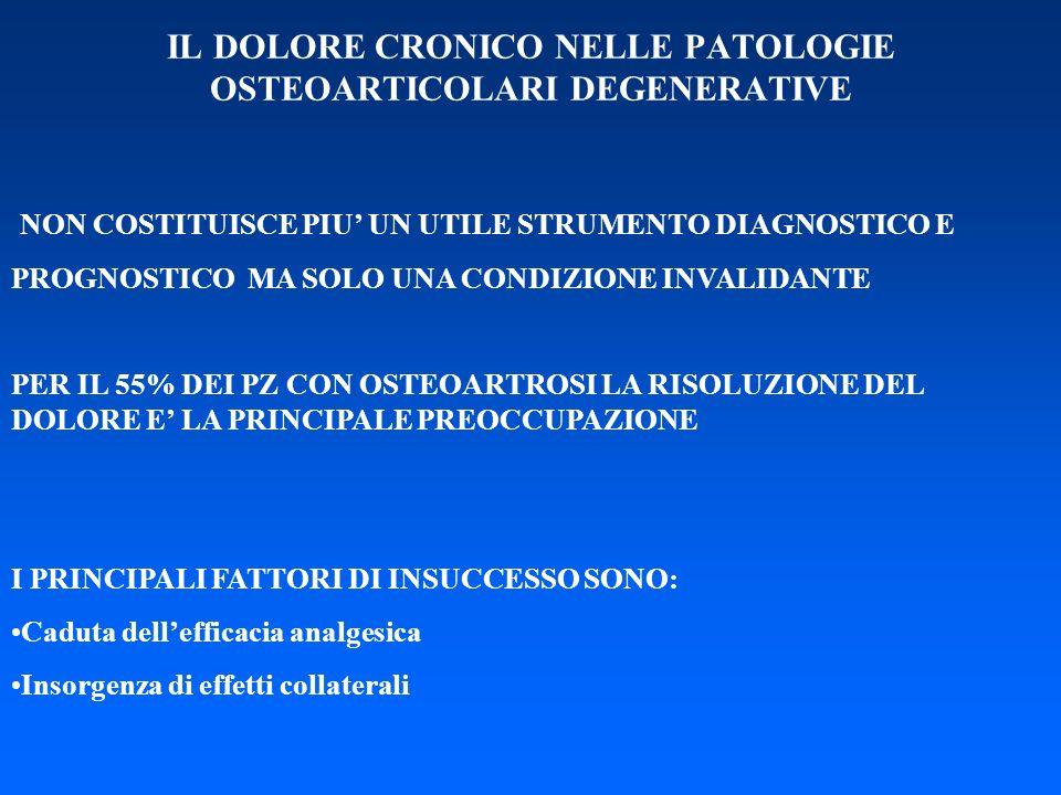 IL DOLORE CRONICO NELLE PATOLOGIE OSTEOARTICOLARI DEGENERATIVE