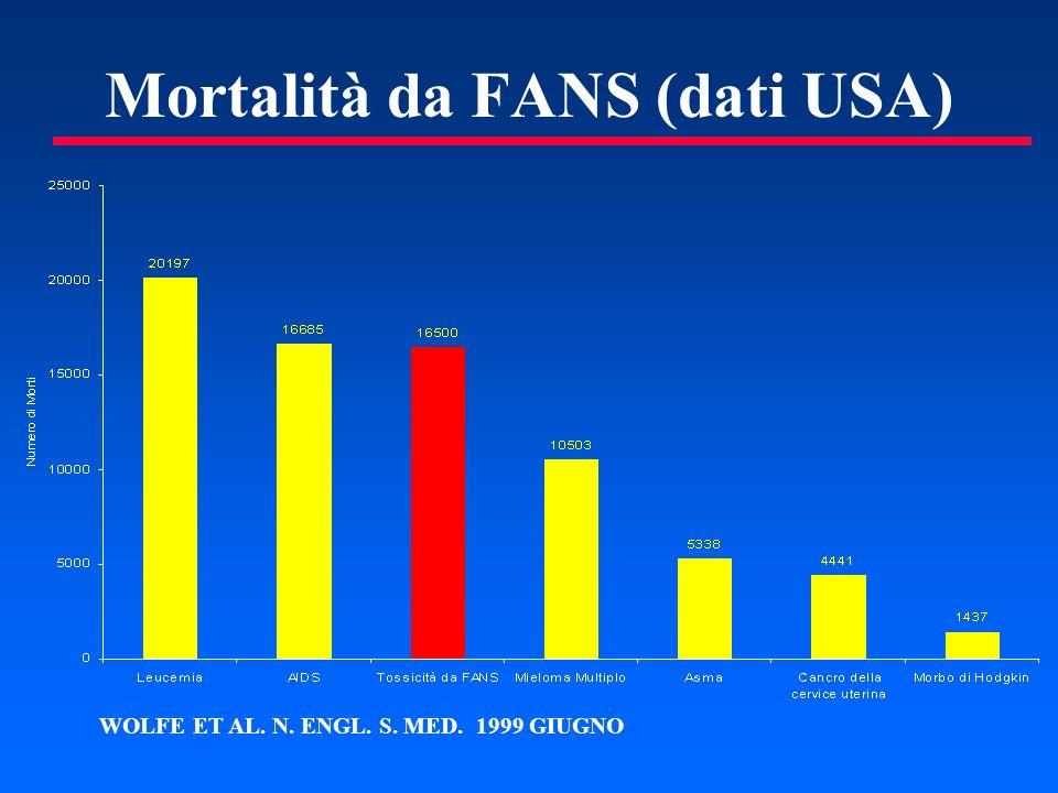 Mortalità da FANS (dati USA)