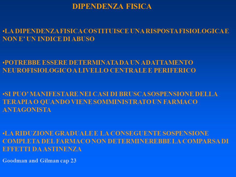 DIPENDENZA FISICA LA DIPENDENZA FISICA COSTITUISCE UNA RISPOSTA FISIOLOGICA E NON E' UN INDICE DI ABUSO.