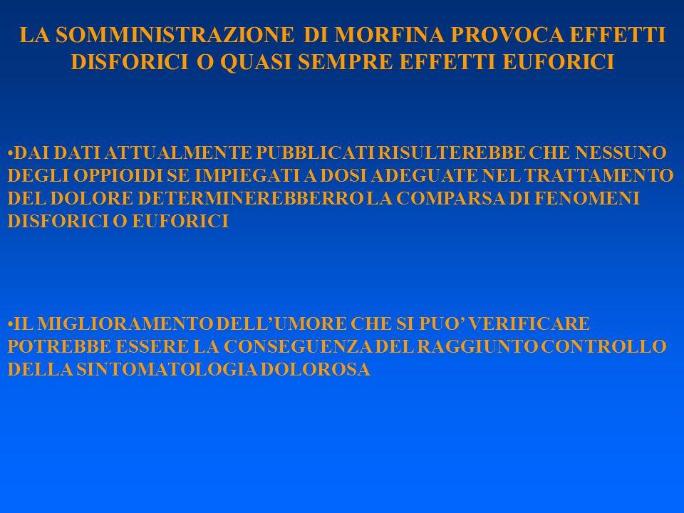 LA SOMMINISTRAZIONE DI MORFINA PROVOCA EFFETTI DISFORICI O QUASI SEMPRE EFFETTI EUFORICI