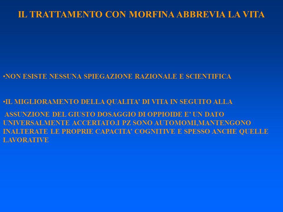 IL TRATTAMENTO CON MORFINA ABBREVIA LA VITA
