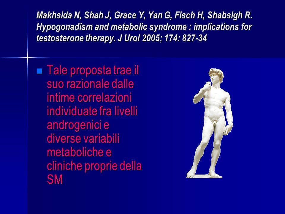 Makhsida N, Shah J, Grace Y, Yan G, Fisch H, Shabsigh R