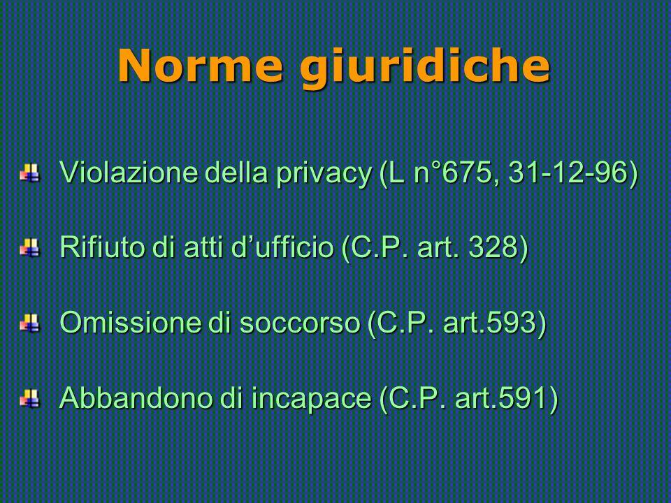 Norme giuridiche Violazione della privacy (L n°675, 31-12-96)