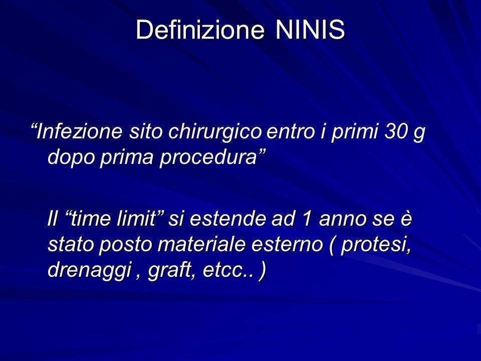 Definizione NINIS Infezione sito chirurgico entro i primi 30 g dopo prima procedura