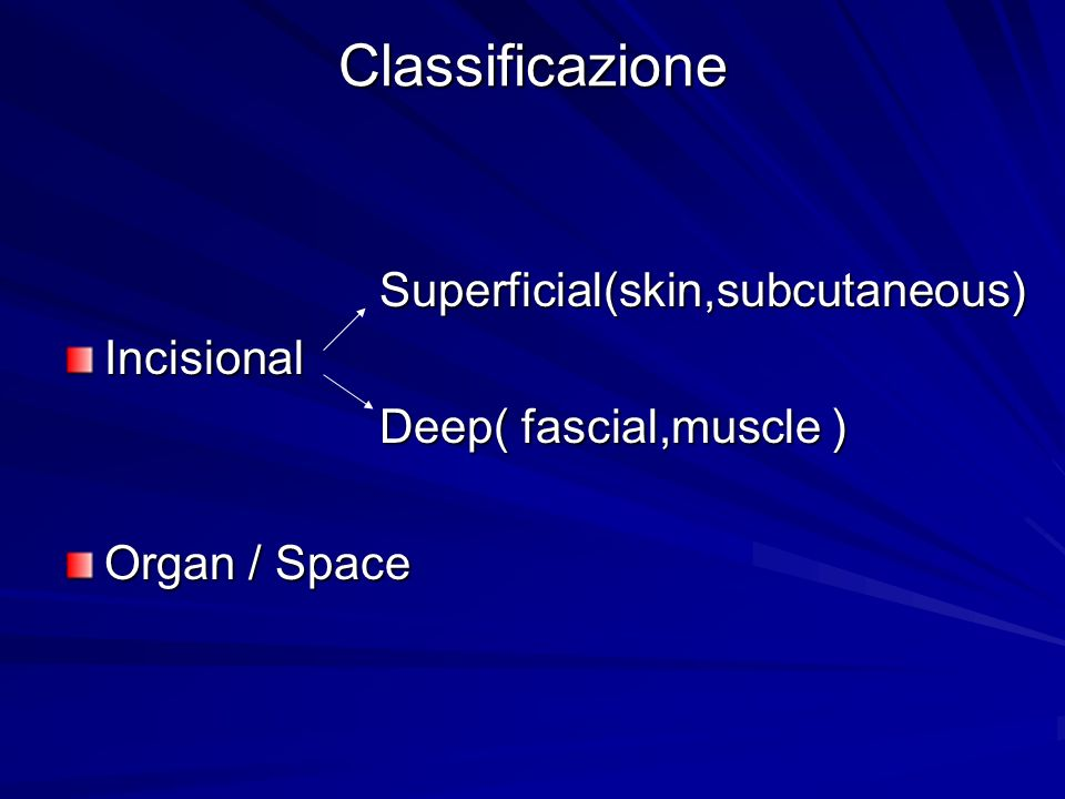 Classificazione Superficial(skin,subcutaneous) Incisional
