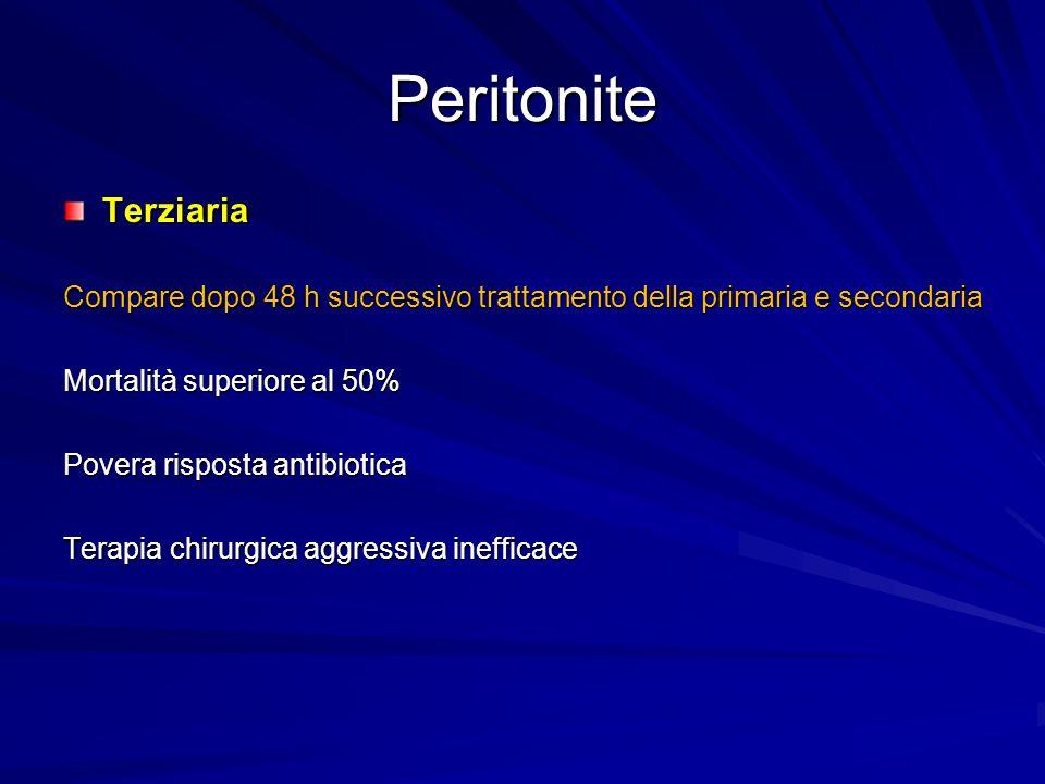 Peritonite Terziaria. Compare dopo 48 h successivo trattamento della primaria e secondaria. Mortalità superiore al 50%