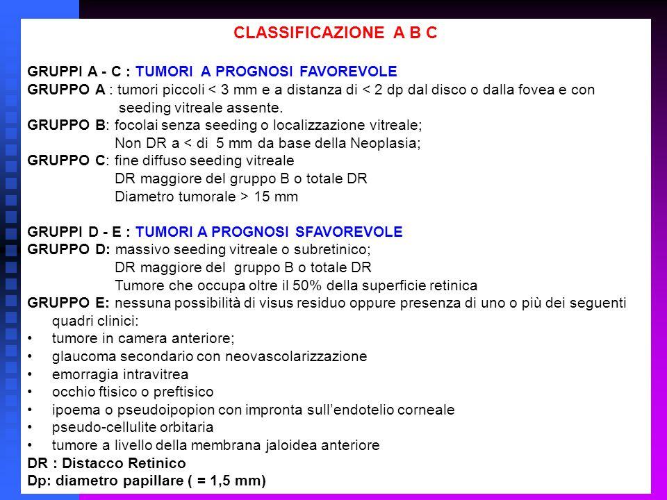 CLASSIFICAZIONE A B C GRUPPI A - C : TUMORI A PROGNOSI FAVOREVOLE