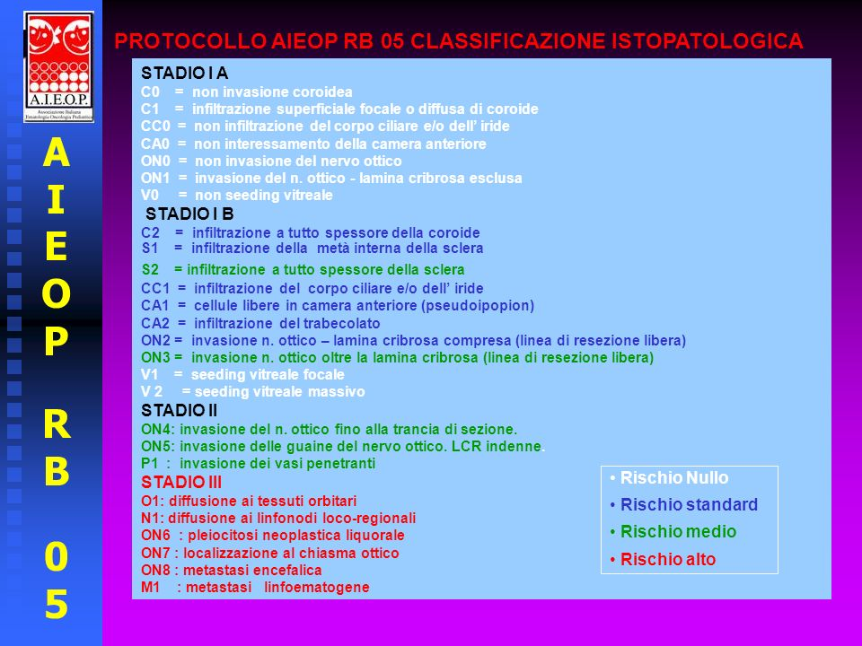 PROTOCOLLO AIEOP RB 05 CLASSIFICAZIONE ISTOPATOLOGICA