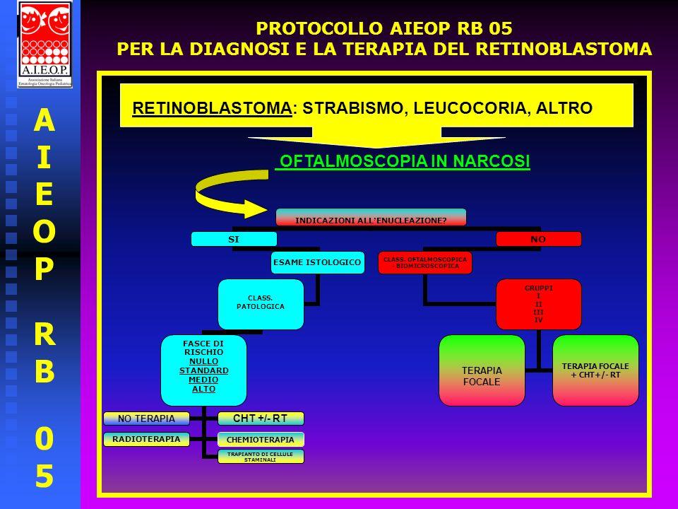 A I E O P R B 5 RETINOBLASTOMA: STRABISMO, LEUCOCORIA, ALTRO
