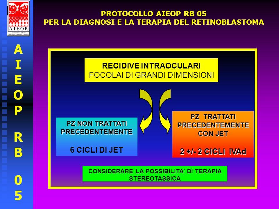 A I E O P R B 5 RECIDIVE INTRAOCULARI FOCOLAI DI GRANDI DIMENSIONI