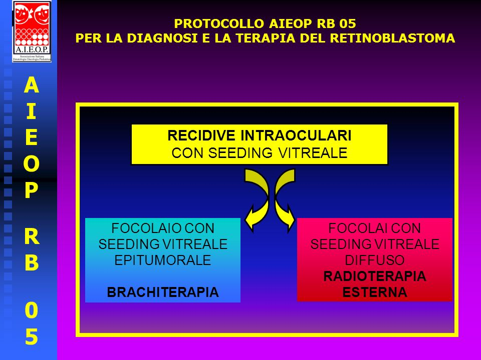 PROTOCOLLO AIEOP RB 05 PER LA DIAGNOSI E LA TERAPIA DEL RETINOBLASTOMA