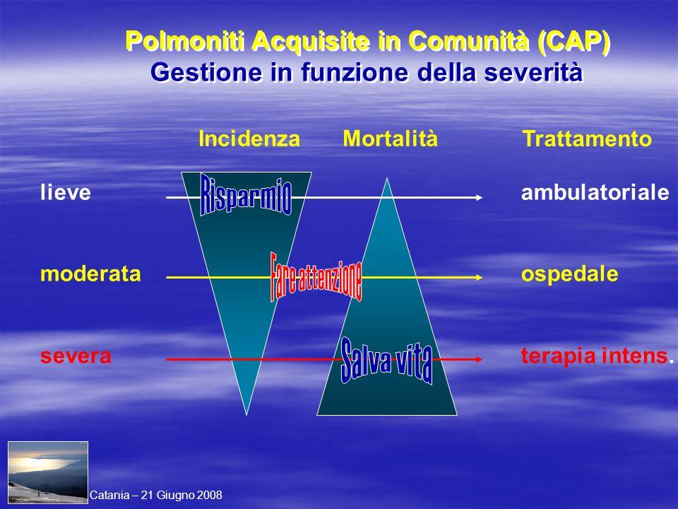 Polmoniti Acquisite in Comunità (CAP)