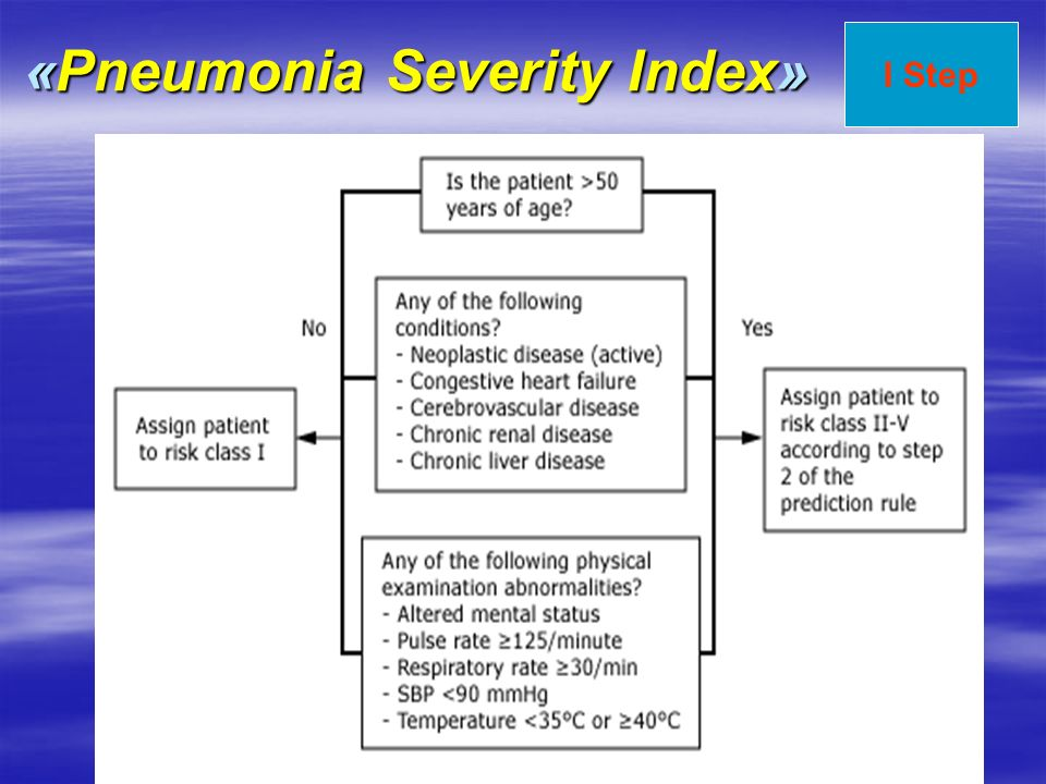 «Pneumonia Severity Index»