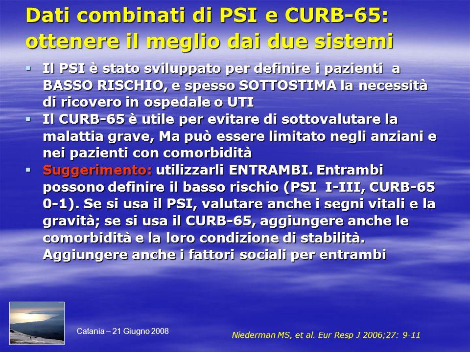 Dati combinati di PSI e CURB-65: ottenere il meglio dai due sistemi