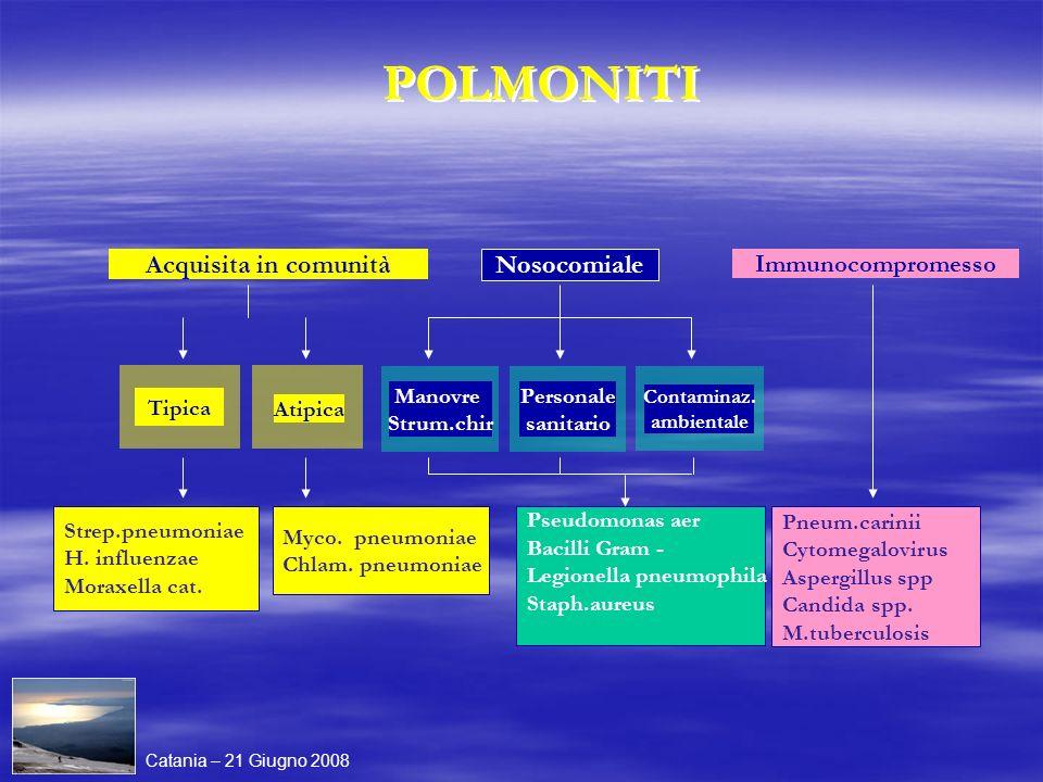POLMONITI Acquisita in comunità Nosocomiale Immunocompromesso Tipica