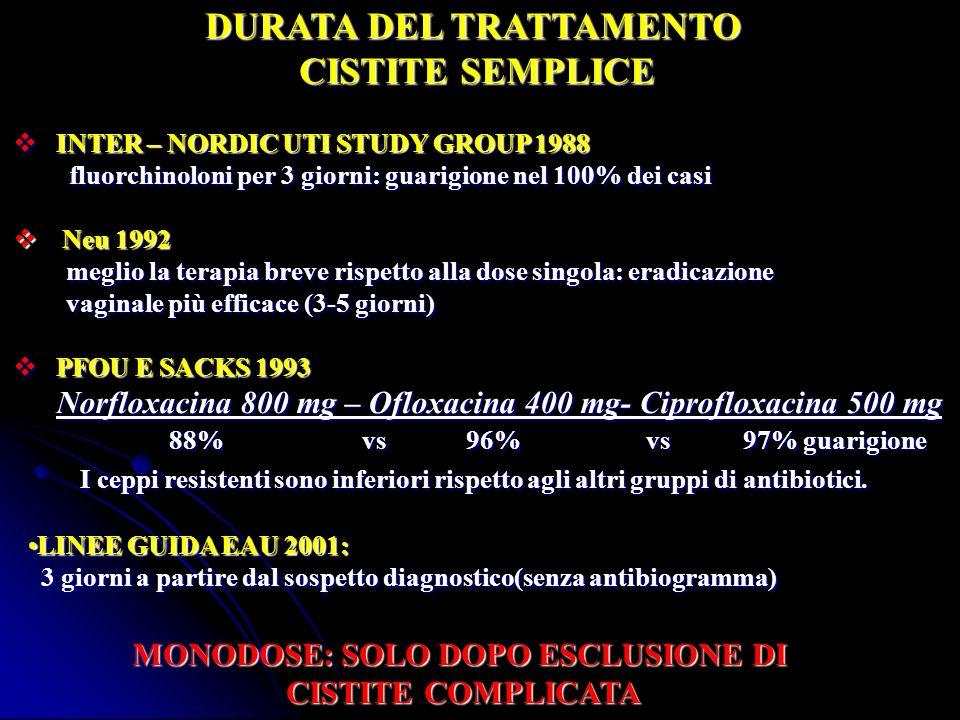 DURATA DEL TRATTAMENTO MONODOSE: SOLO DOPO ESCLUSIONE DI