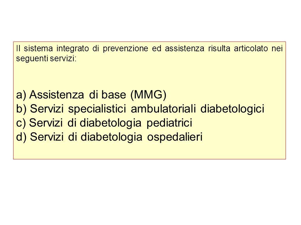 a) Assistenza di base (MMG)