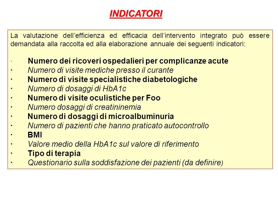 · Numero di visite mediche presso il curante