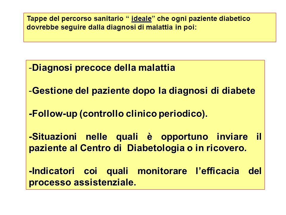 Diagnosi precoce della malattia