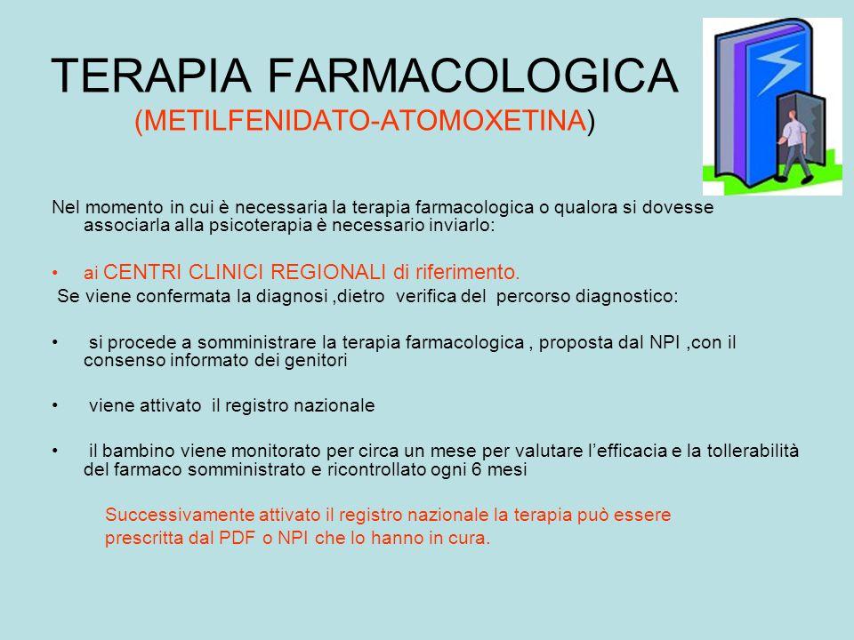 TERAPIA FARMACOLOGICA (METILFENIDATO-ATOMOXETINA)