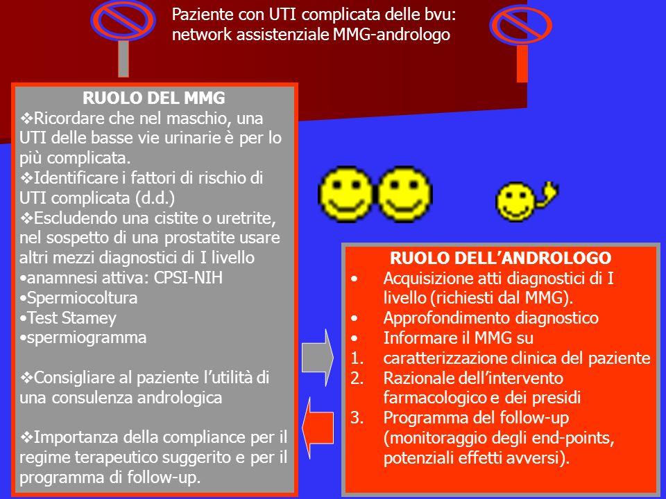Paziente con UTI complicata delle bvu: network assistenziale MMG-andrologo