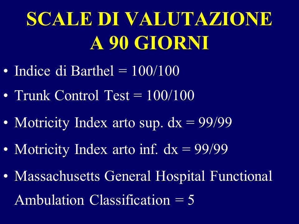 SCALE DI VALUTAZIONE A 90 GIORNI