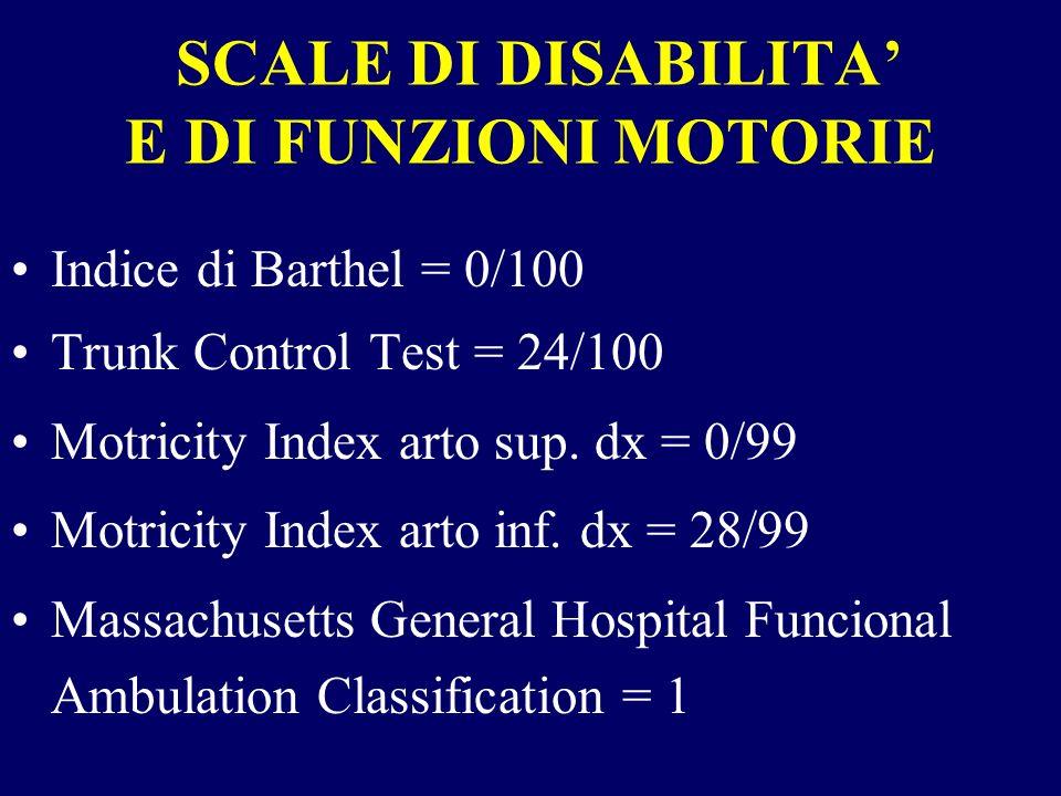SCALE DI DISABILITA' E DI FUNZIONI MOTORIE