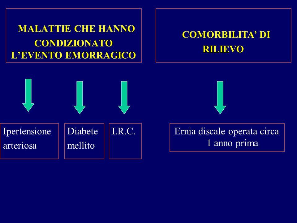 MALATTIE CHE HANNO CONDIZIONATO L'EVENTO EMORRAGICO