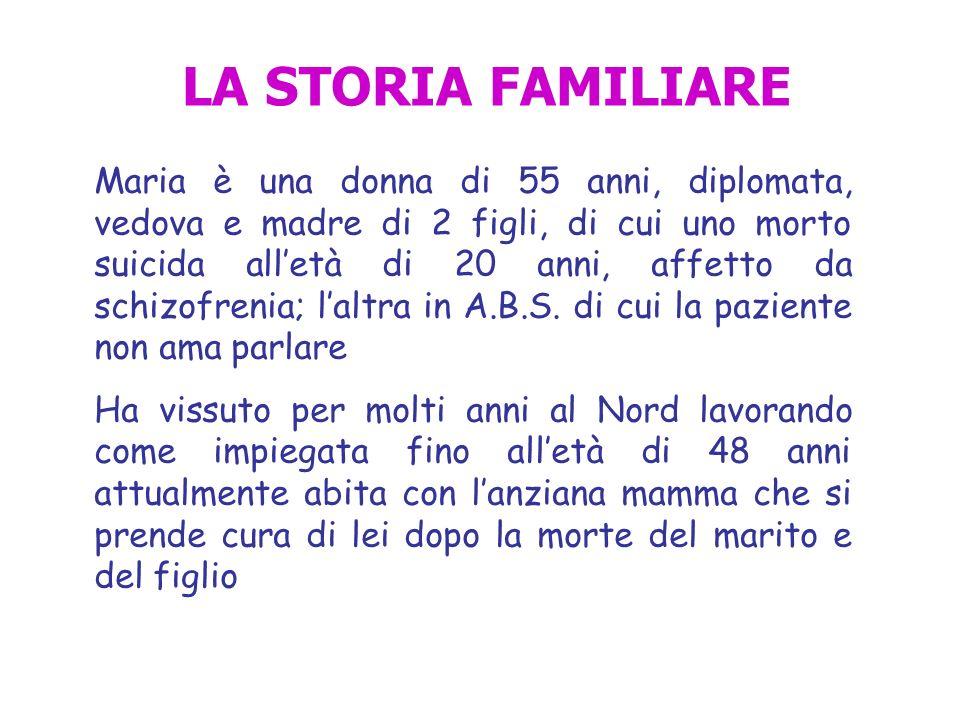 LA STORIA FAMILIARE